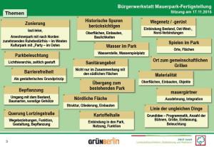 2015-11-17 Bürgerwerkstatt Themen